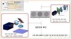 '짝퉁 꼼짝마' 레이저 초미세 패턴 기술로 위·변조 차단