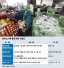 """[단독]""""해외 '역직구족' 키운다""""…'온라인 플랫폼+오프라인 물류센터' 동시 설립"""