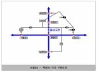 중부고속도로 호법JCT~마장JCT 구간, 19~21일 통행제한
