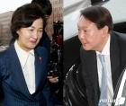 檢직제개편에 후속 인사까지…추미애-윤석열 '슈퍼위크' 돌입