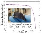 에너지연, 가볍고 효율높은 '폴리머 기판 유연 CIGS 박막 태양전지' 개발