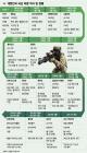 [그래픽]대한민국 국군 파병의 역사