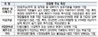 부실기업이 주가 급등?…결산시즌 '불공정행위' 주의보