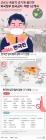 [그래픽뉴스] 코로나 폭발적 증가에 불안한 외국정부