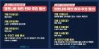 마포구청 코로나19 확진자 동선 공개…홍대입구 등 방문
