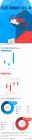 [그래픽뉴스] 코로나19에 외출 삼갔더니... 온라인 유통매출 34% 쑥