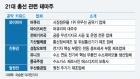 와이파이·친환경·탈원전…'사자' 부르는 정책주 키워드
