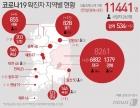 [그래픽] 코로나19 확진자 지역별 현황(30일)