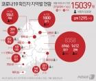 대구 43일 연속 지역감염자 0명…경북 하루 만에 신규 확진 0명