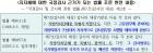 """""""국회의원 보좌진이 '시할머니'냐""""…서울시·경기도 '부글부글'"""