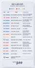 [300스코어보드-환노위] '초선'의 열정 돋보인 국감열전