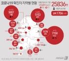 24일 입국 인도네시아인 파주 임시생활시설서 대기 중 확진