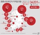 대전서 70대 1명 확진…지역 누적 495명