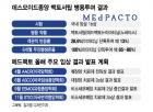 빅파마가 인정한 메드팩토 항암 신약…상용화 속도