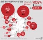 함평서 '감염원 불명' 1명 추가 확진…전남 누적 862명