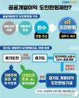이재명 핵심공약 '공공개발이익 도민환원' 첫걸음