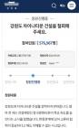 """""""강원도에 차이나타운 반대"""" 靑 청원 57만명 돌파"""