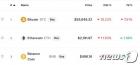 비트코인 10% 이상 폭락, 5만5000달러 선(상보)