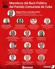 디아스카넬 당 총서기 등 쿠바 새 정치국원들