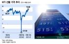 '70달러 돌파' 유가, 더 가나 멈추나…정유·항공·석화·조선업계 '촉각'
