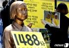 """위안부 피해자들 """"일본에 소송비용 강제집행 안돼"""" 결정 불복, 항고장"""