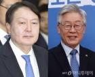 차기 대통령감 이재명 25%, 윤석열 24%…계속되는 '2강' 접전