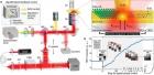 UNIST, 카멜레온처럼 변화하는 나노광학현미경 개발