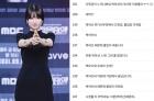 """""""첩보물이 시트콤 같아""""…박하선, '검은태양' 연기력 논란"""