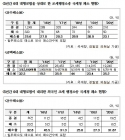 대형로펌에 연전연패 국세청… 5년간 3조3000억원 패소